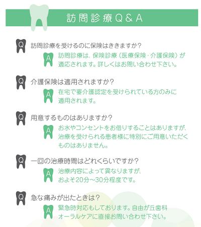 訪問診療F&Q